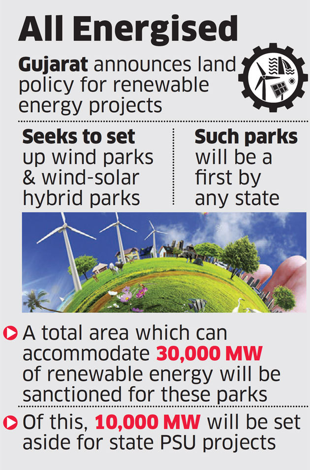 Gujarat frames land policy for green energy projects