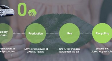 Volkswagen is pushing for CO2 neutral production of electric cars