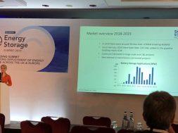 Overcoming uncertainty- UK energy storage market trends