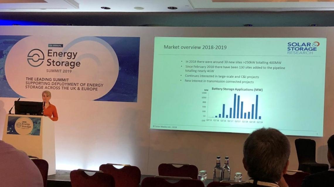 Overcoming uncertainty: UK energy storage market trends