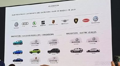 Volkswagen Group confirms six new models for 2019
