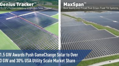 1.5 GW Awards Push GameChange Solar to Over 3 GW and 30% USA Utility Scale Market Share
