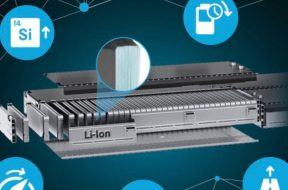 Mercedes-Benz invests in next-gen li-ion battery, promises faster charging and longer range