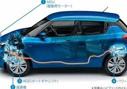 Asia In Charge Of Electric Car Battery Production