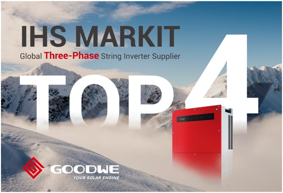 IHS: GoodWe jumps to the 4th position in the global ranking of three-phasestring inverters