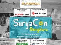Web Invite Banglore