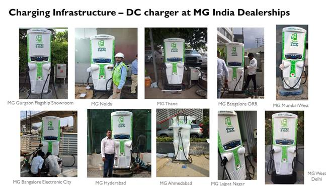 MG installs 10 DC fast chargers across India: Charges ZS EV from 0-80% in just 50 minutes
