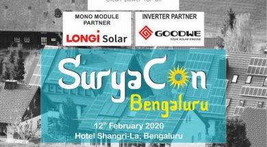Web-Invite-Banglore