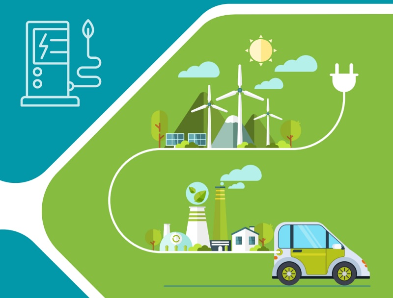 ELECTRIC VEHICLE CHARGING INFRASTRUCTURE AND IMPACTS ON DISTRIBUTION NETWORK