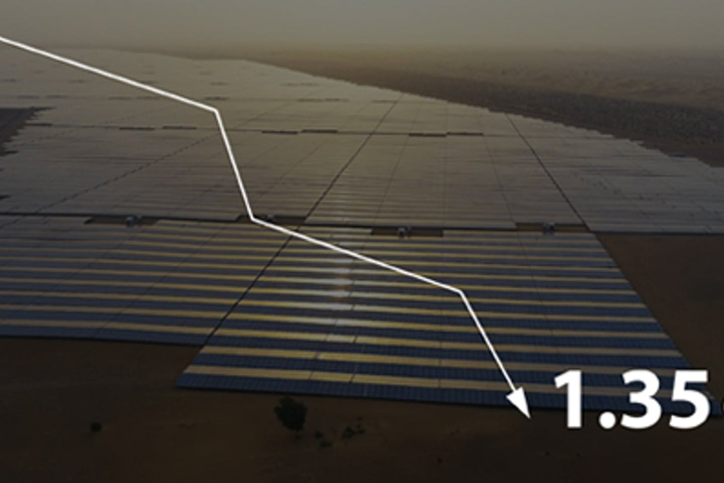 JinkoPower and EDF Renewables Consortium Sign PPA for World's Single Largest Solar Project in Abu Dhabi