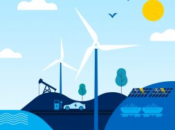 Global Energy Perspective 2021