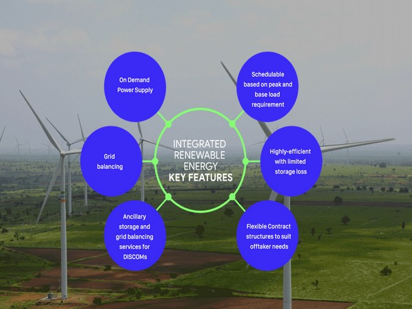 Greenko Energy to develop Rs 30,000 cr hybrid project in Rajasthan