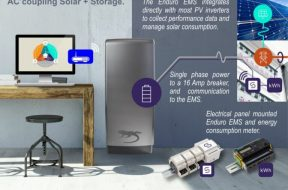 Battery module availability could make-or-break energy storage providers, Eguana Tech says
